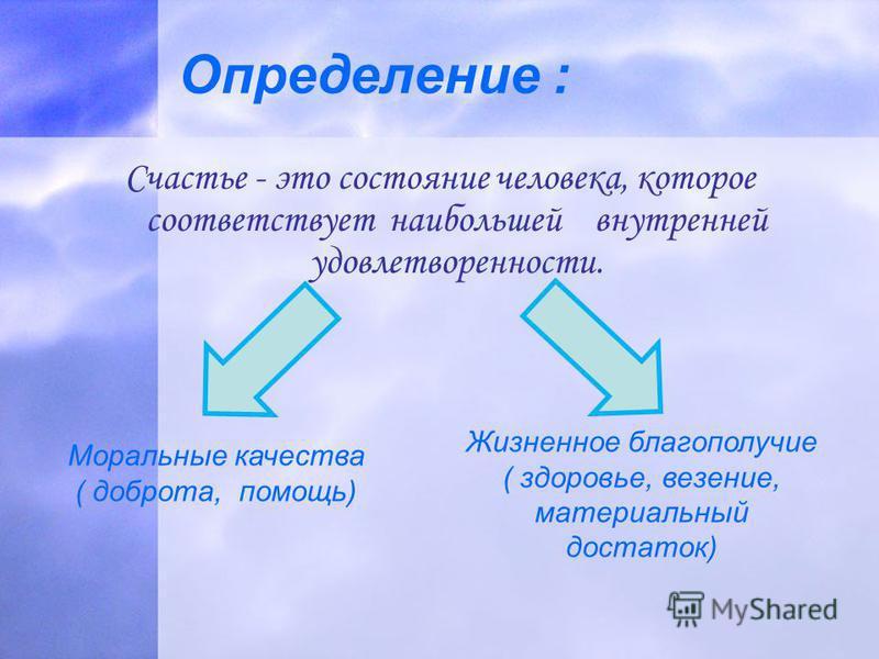 Определение : Счастье - это состояние человека, которое соответствует наибольшей внутренней удовлетворенности. Моральные качества ( доброта, помощь) Жизненное благополучие ( здоровье, везение, материальный достаток)