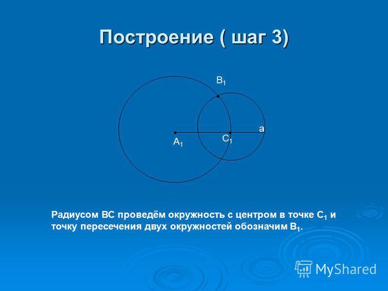 Построение( шаг 2 ) А1А1 С1С1 а Радиусом АС проведём окружность с центром в точке А 1 – начальной точке луча а – и точку пересечения луча и окружности обозначим С 1.