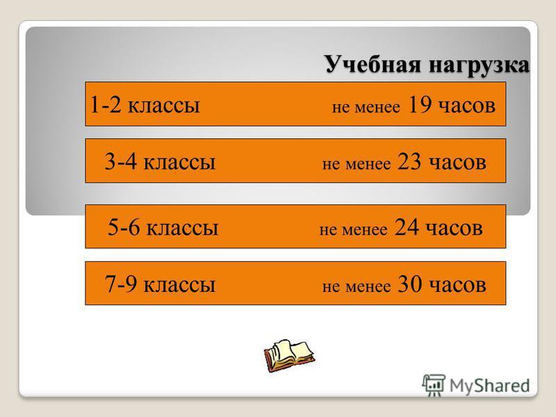 Учебная нагрузка Учебная нагрузка 1-2 классы не менее 19 часов 3-4 классы не менее 23 часов 5-6 классы не менее 24 часов 7-9 классы не менее 30 часов