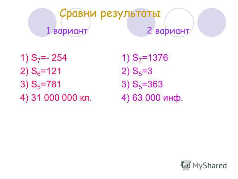 Сравни результаты 1 вариант 1) S 7 =- 254 2) S 6 =121 3) S 5 =781 4) 31 000 000 кл. 2 вариант 1) S 7 =1376 2) S 5 =3 3) S 5 =363 4) 63 000 инф.