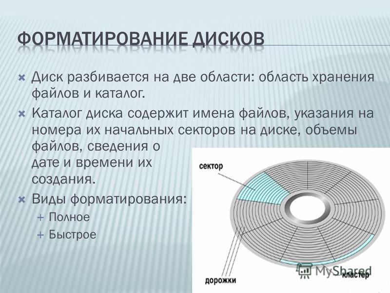 Диск разбивается на две области: область хранения файлов и каталог. Каталог диска содержит имена файлов, указания на номера их начальных секторов на диске, объемы файлов, сведения о дате и времени их создания. Виды форматирования: Полное Быстрое