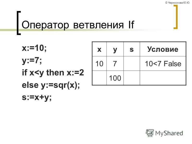 © Черноскова Ю.Ю. Оператор ветвления If x:=10; y:=7; if x<y then x:=2 else y:=sqr(x); s:=x+y; xys Условие 10710<7 False 100