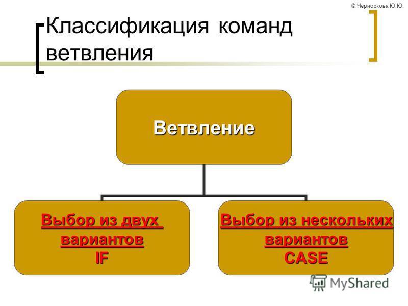 © Черноскова Ю.Ю. Классификация команд ветвления Ветвление Выбор из двух Выбор из двух вариантов IF Выбор из нескольких Выбор из нескольких вариантов CASE