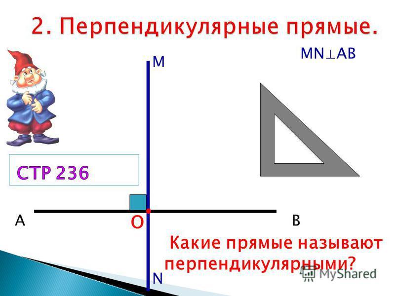 О АВ М Какие прямые называют перпендикулярными? N МNАВ