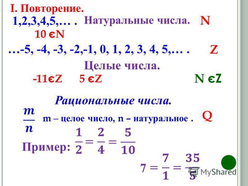 1,2,3,4,5,…. Натуральные числа. N …-5, -4, -3, -2,-1, 0, 1, 2, 3, 4, 5,…. Пример : Z 10 є N -11 є Z5 є Z N єZ Рациональные числа. m – целое число, n – натуральное. Целые числа. Q 7 I. Повторение.