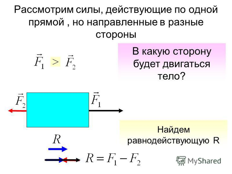 Рассмотрим силы, действующие по одной прямой, но направленные в разные стороны В какую сторону будет двигаться тело? Найдем равнодействующую R