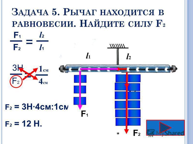 З АДАЧА 5. Р ЫЧАГ НАХОДИТСЯ В РАВНОВЕСИИ. Н АЙДИТЕ СИЛУ F 2 F 2 = 3Н·4 см:1 см F1F1 F2F2 F1F1 F2F2 l2l2 l1l1 3Н F2F2 1 см 4 см F 2 = 12 Н. l1l1 l2l2 F2F2