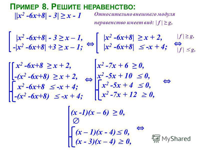 П РИМЕР 8. Р ЕШИТЕ НЕРАВЕНСТВО : ||х 2 -6 х+8| - 3| х - 1 Относительно внешнего модуля неравенство имеет вид: | f | g, |х 2 -6 х+8| - 3 х – 1, -|х 2 -6 х+8| +3 х – 1; |х 2 -6 х+8| х + 2, |х 2 -6 х+8| -х + 4; | f | g, х 2 -6 х+8 х + 2, х 2 -6 х+8 -х +
