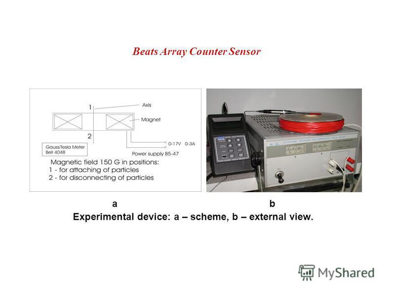Beats Array Counter Sensor ab Experimental device: a – scheme, b – external view.
