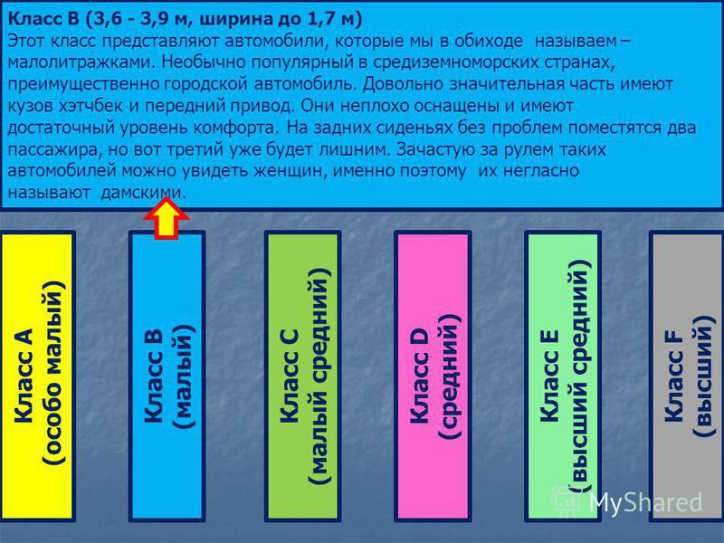 Класс А (особо малый) Класс В (малый) Класс D (средний) Класс С (малый средний) Класс Е (высший средний) Класс F (высший) Класс В (3,6 - 3,9 м, ширина до 1,7 м) Этот класс представляют автомобили, которые мы в обиходе называем – малолитражками. Необы