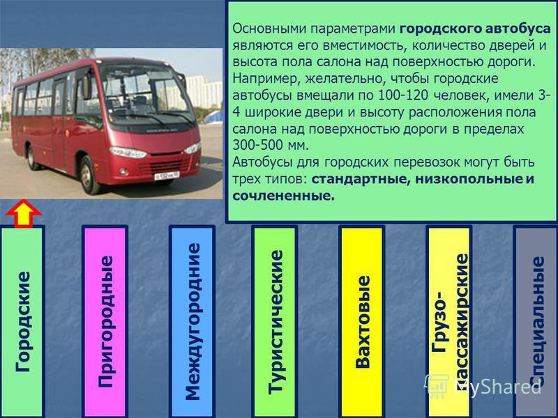 Городские ТуристическиеМеждугородние ПригородныеВахтовые Грузо- пассажирские Специальные Основными параметрами городского автобуса являются его вместимость, количество дверей и высота пола салона над поверхностью дороги. Например, желательно, чтобы г