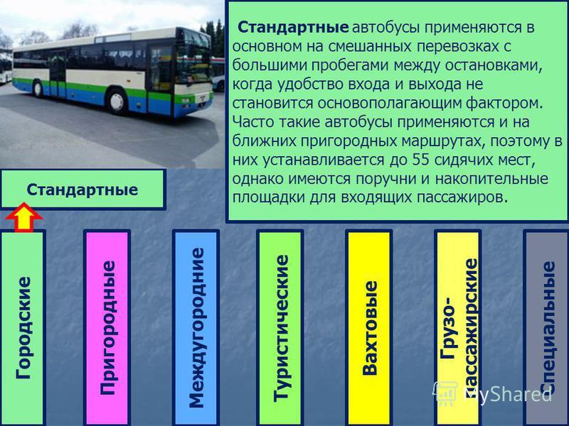 Городские ТуристическиеМеждугородние ПригородныеВахтовые Грузо- пассажирские Специальные Стандартные Стандартные автобусы применяются в основном на смешанных перевозках с большими пробегами между остановками, когда удобство входа и выхода не становит