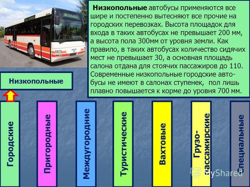Городские ТуристическиеМеждугородние ПригородныеВахтовые Грузо- пассажирские Специальные Низкопольные Низкопольные автобусы применяются все шире и постепенно вытесняют все прочие на городских перевозках. Высота площадок для входа в таких автобусах не