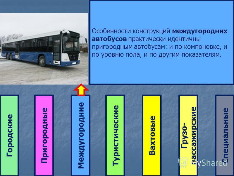 Городские ТуристическиеМеждугородние ПригородныеВахтовые Грузо- пассажирские Специальные Особенности конструкций междугородних автобусов практически идентичны пригородным автобусам: и по компоновке, и по уровню пола, и по другим показателям.