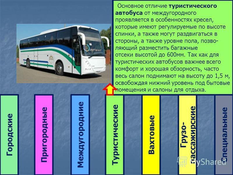 Городские ТуристическиеМеждугородние ПригородныеВахтовые Грузо- пассажирские Специальные Основное отличие туристического автобуса от междугородного проявляется в особенностях кресел, которые имеют регулируемые по высоте спинки, а также могут раздвига