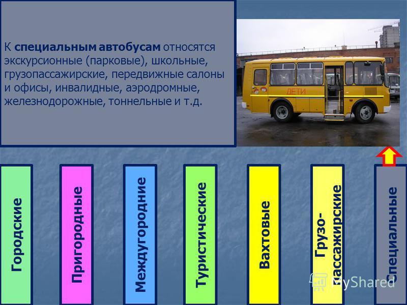 Городские ТуристическиеМеждугородние ПригородныеВахтовые Грузо- пассажирские Специальные К специальным автобусам относятся экскурсионные (парковые), школьные, грузопассажирские, передвижные салоны и офисы, инвалидные, аэродромные, железнодорожные, то