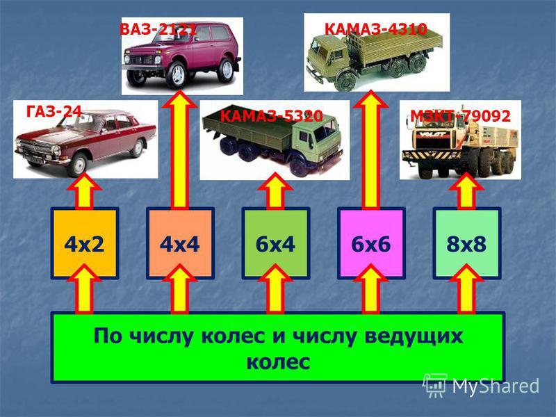 По числу колес и числу ведущих колес 4 х 24 х 46 х 46 х 68 х 8 ГАЗ-24 ВАЗ-2121 КАМАЗ-5320 КАМАЗ-4310 МЗКТ-79092