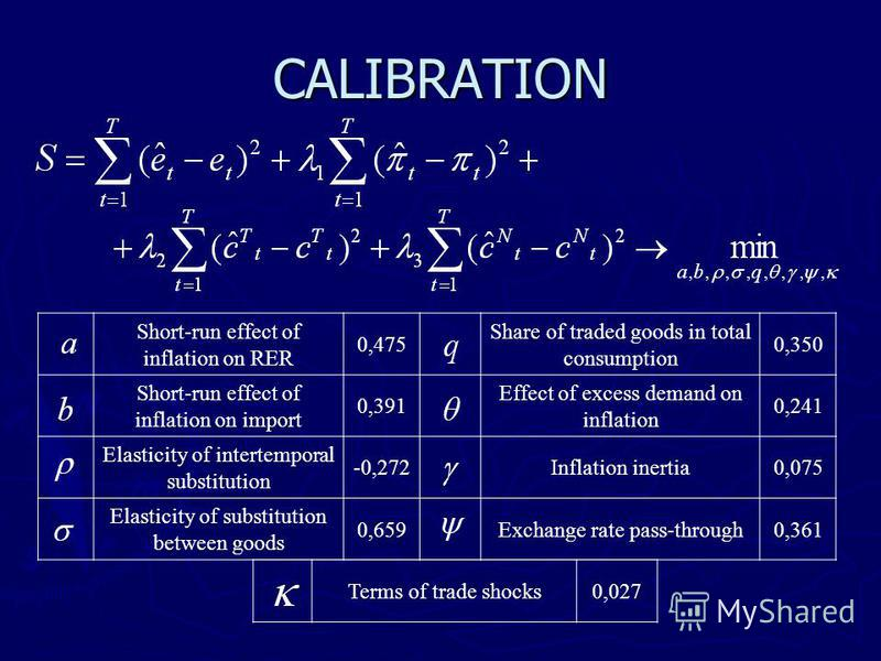CALIBRATION Short-run effect of inflation on RER 0,475 Share of traded goods in total consumption 0,350 Short-run effect of inflation on import 0,391 Effect of excess demand on inflation 0,241 Elasticity of intertemporal substitution -0,272Inflation
