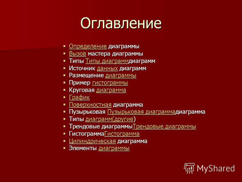 Оглавление Определение диаграммы Определение диаграммы Определение Вызов мастера диаграммы Вызов мастера диаграммы Вызов Типы Типы диаграмм Типы Типы диаграмм Типы диаграмм Типы диаграмм Источник данных диаграмм Источник данных диаграмм данных Размещ