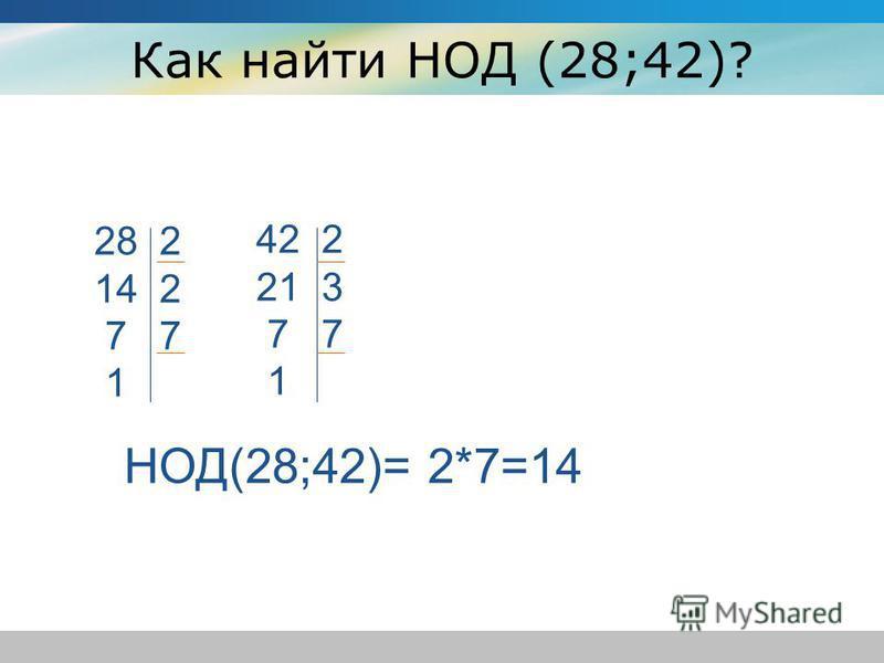 Как найти НОД (28;42)? НОД(28;42)= 2*7=14 28 2 14 2 7 7 1 42 2 21 3 7 7 1