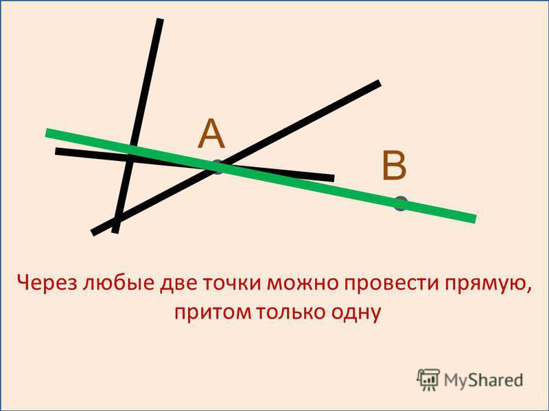 Через любые две точки можно провести прямую, притом только одну А В