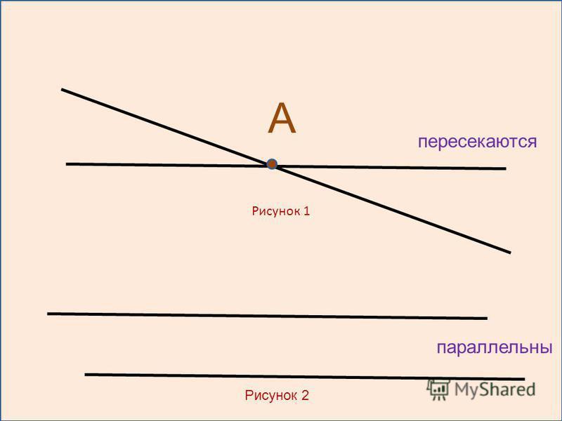 Рисунок 1 А Рисунок 2 пересекаются параллельны