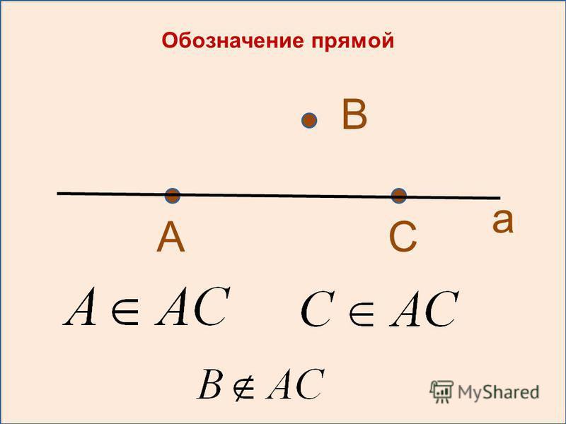 Обозначение прямой АС В a