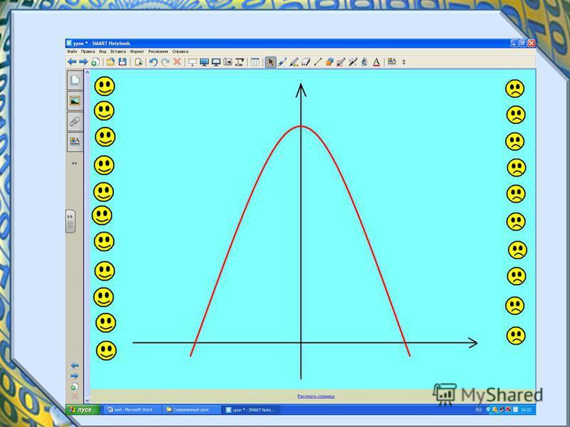 Тип диаграмм для графиков функций