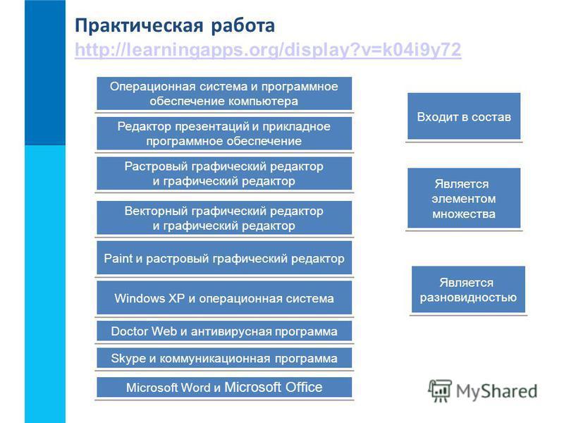 Практическая работа http://learningapps.org/display?v=k04i9y72 Входит в состав Является разновидностью Является разновидностью Является элементом множества Является элементом множества Операционная система и программное обеспечение компьютера Операци