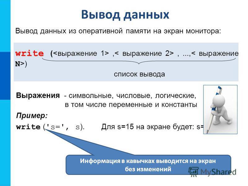 Вывод данных Вывод данных из оперативной памяти на экран монитора: rite write (,,..., ) список вывода Выражения - символьные, числовые, логические, в том числе переменные и константы Пример: write ( 's=', s ). Для s=15 на экране будет: s=15. Информац