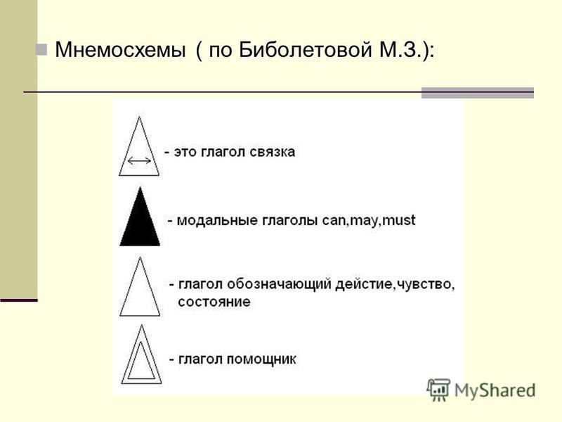 Мнемосхемы ( по Биболетовой М.З.): Мнемосхемы ( по Биболетовой М.З.):