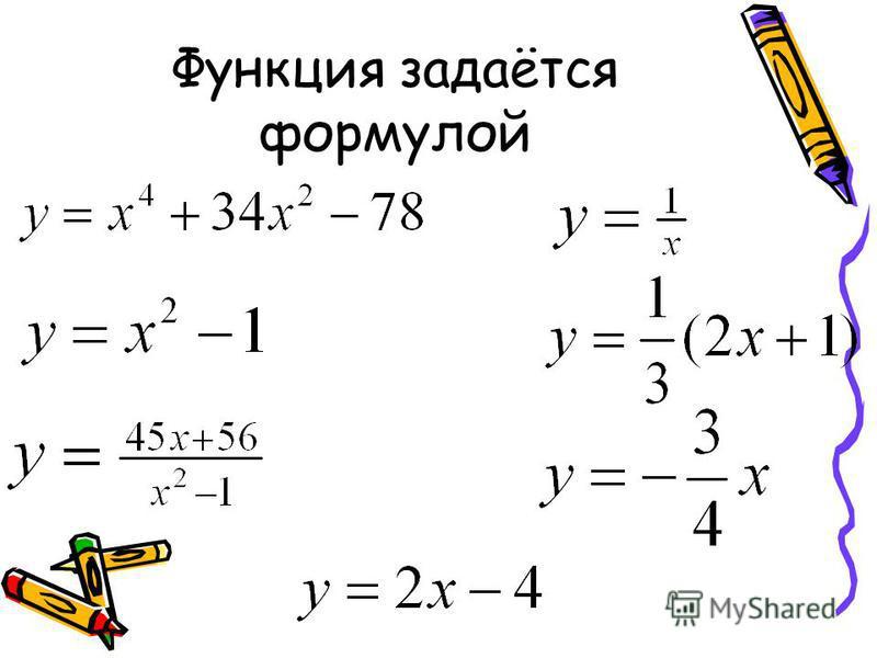 Функция задаётся формулой