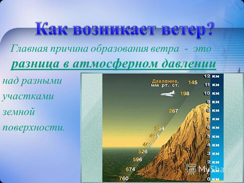 Главная причина образования ветра - это разница в атмосферном давлении над разными участками земной поверхности.