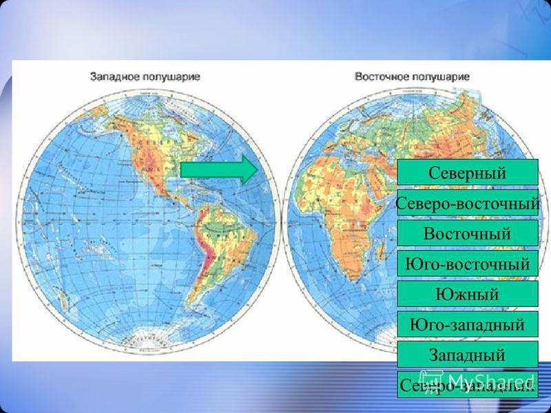 Северный Северо-восточный Северо-западный Западный Юго-западный Южный Юго-восточный Восточный