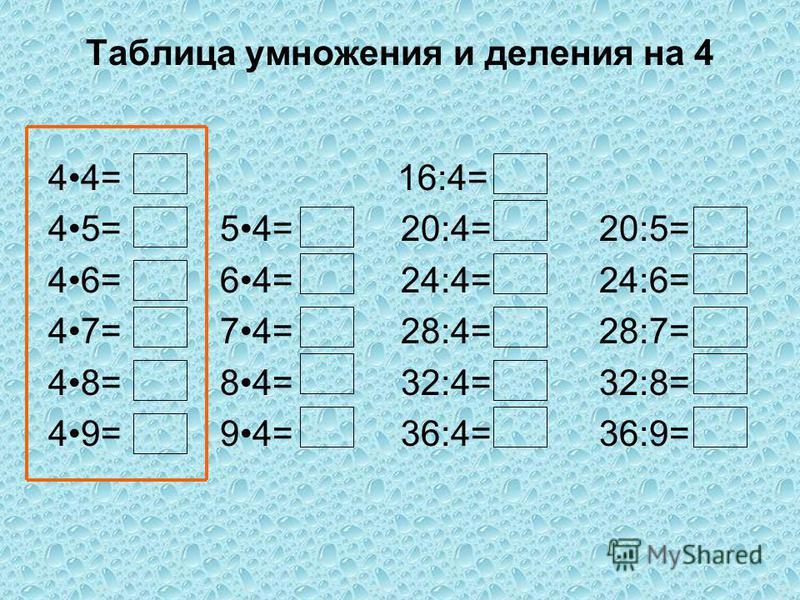 Таблица умножения и деления на 4 44= 16:4= 45= 54= 20:4= 20:5= 46= 64= 24:4= 24:6= 47= 74= 28:4= 28:7= 48= 84= 32:4= 32:8= 49= 94= 36:4= 36:9=