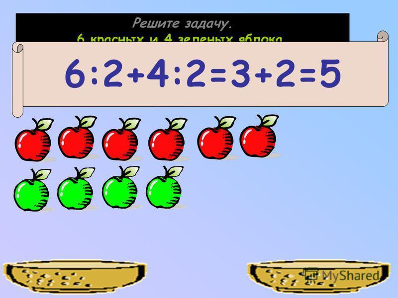 Решите задачу. 6 красных и 4 зеленых яблока разложите поровну на две тарелки. Сколько яблок положили на каждую тарелку? (6+4):2=10:2=5