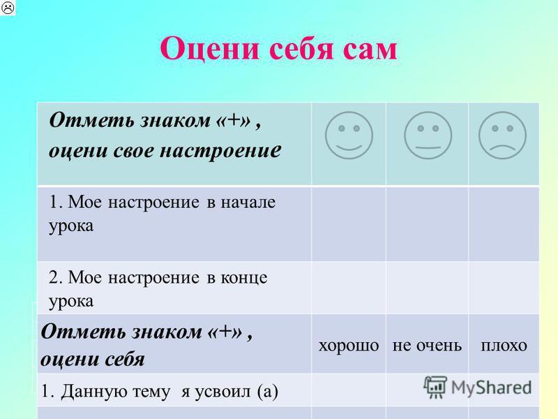 Оцени себя сам Отметь знаком «+», оцени свое настроение е 1. Мое настроениее в начале урока 2. Мое настроениее в конце урока Отметь знаком «+», оцени себя хорошо не очень плохо 1. Данную тему я усвоил (а) 2. На уроке я работал (а)