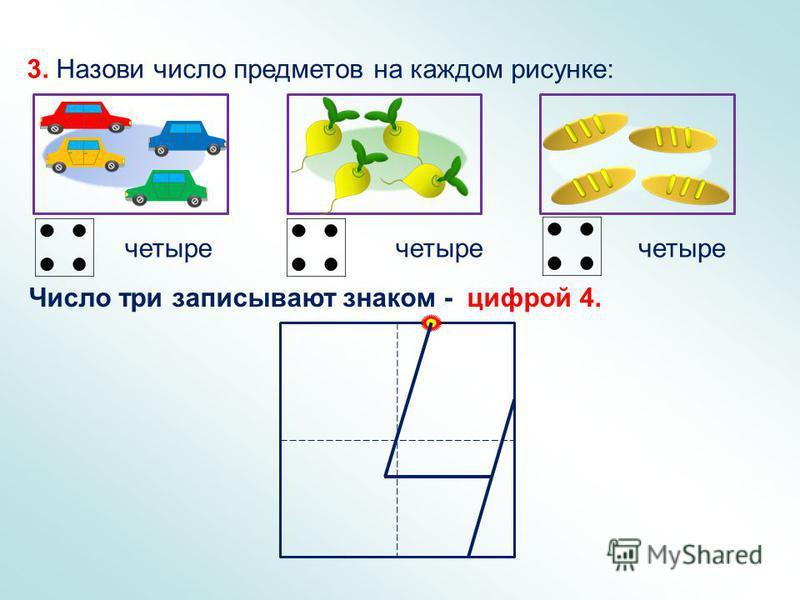 3. Назови число предметов на каждом рисунке: четыре Число три записывают знаком - цифрой 4. четыре
