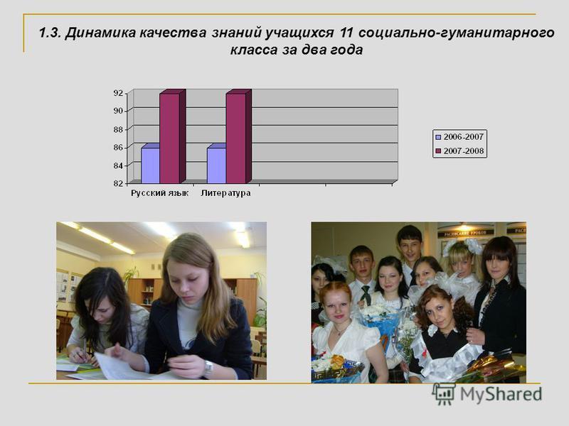 1.3. Динамика качества знаний учащихся 11 социально-гуманитарного класса за два года