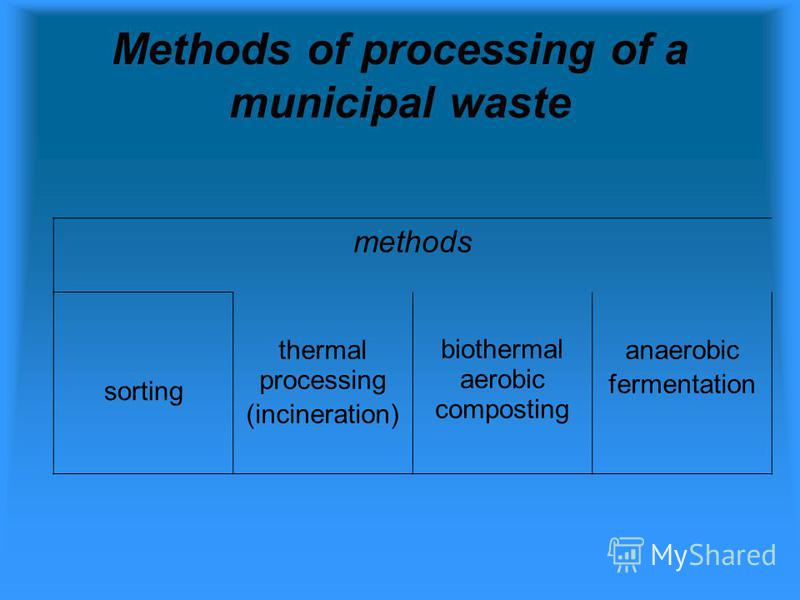 Methods of processing of a municipal waste methods sorting thermal processing (incineration) biothermal aerobic composting anaerobic fermentation