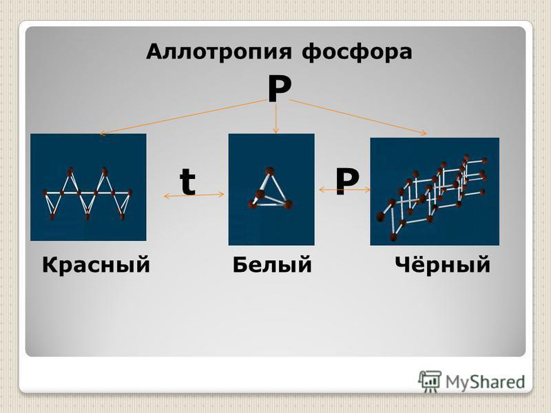 Аллотропия фосфора Р t P Красный Белый Чёрный