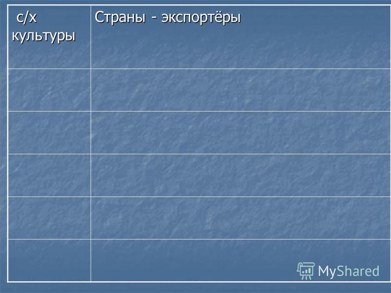 с/х культуры с/х культуры Страны - экспортёры