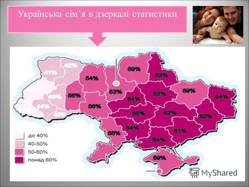 Українська сімя в дзеркалі статистики