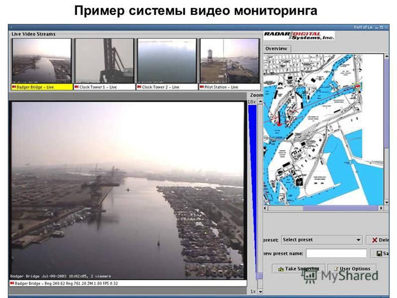 Пример системы видео мониторинга