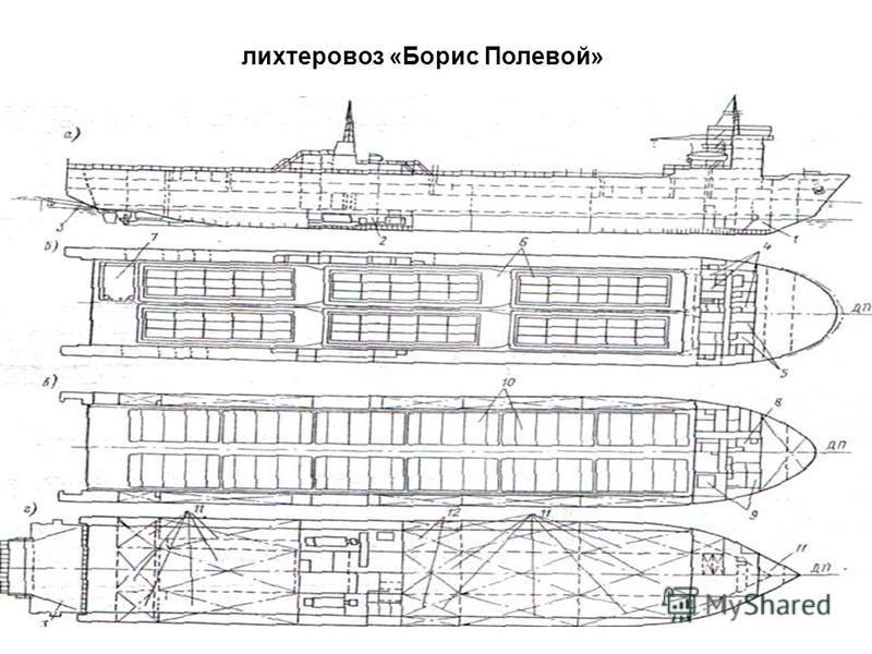 лихтеровоз «Борис Полевой»