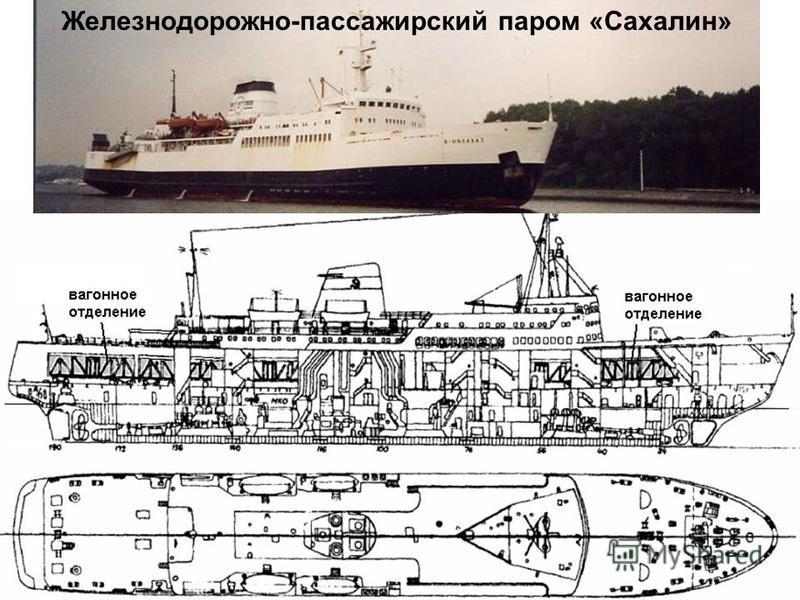 Железнодорожно-пассажирский паром «Сахалин»