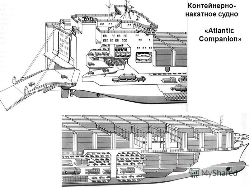 Контейнерно- накатное судно «Atlantic Companion»
