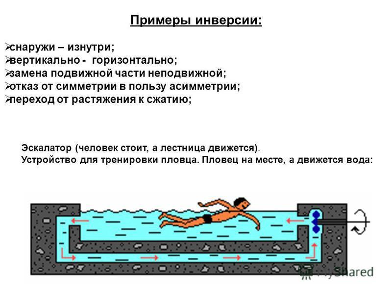 Примеры инверсии: снаружи – изнутри; вертикально - горизонтально; замена подвижной части неподвижной; отказ от симметрии в пользу асимметрии; переход от растяжения к сжатию; Эскалатор (человек стоит, а лестница движется). Устройство для тренировки пл