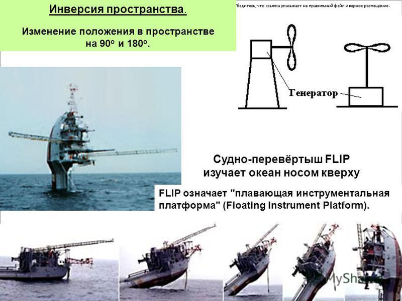Инверсия пространства. Изменение положения в пространстве на 90 o и 180 o. Судно-перевёртыш FLIP изучает океан носом кверху FLIP означает плавающая инструментальная платформа (Floating Instrument Platform).