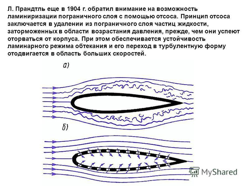 Л. Прандтль еще в 1904 г. обратил внимание на возможность ламинаризации пограничного слоя с помощью отсоса. Принцип отсоса заключается в удалении из пограничного слоя частиц жидкости, заторможенных в области возрастания давления, прежде, чем они успе